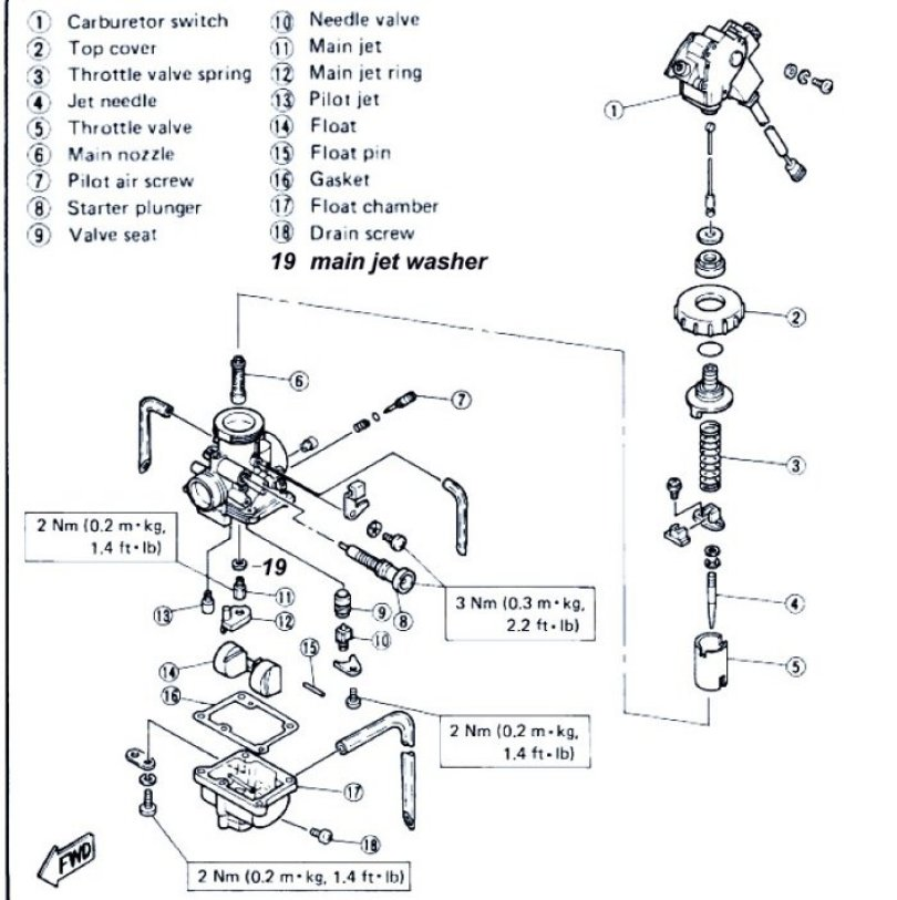 02 carb with text 1 1 1.jpg