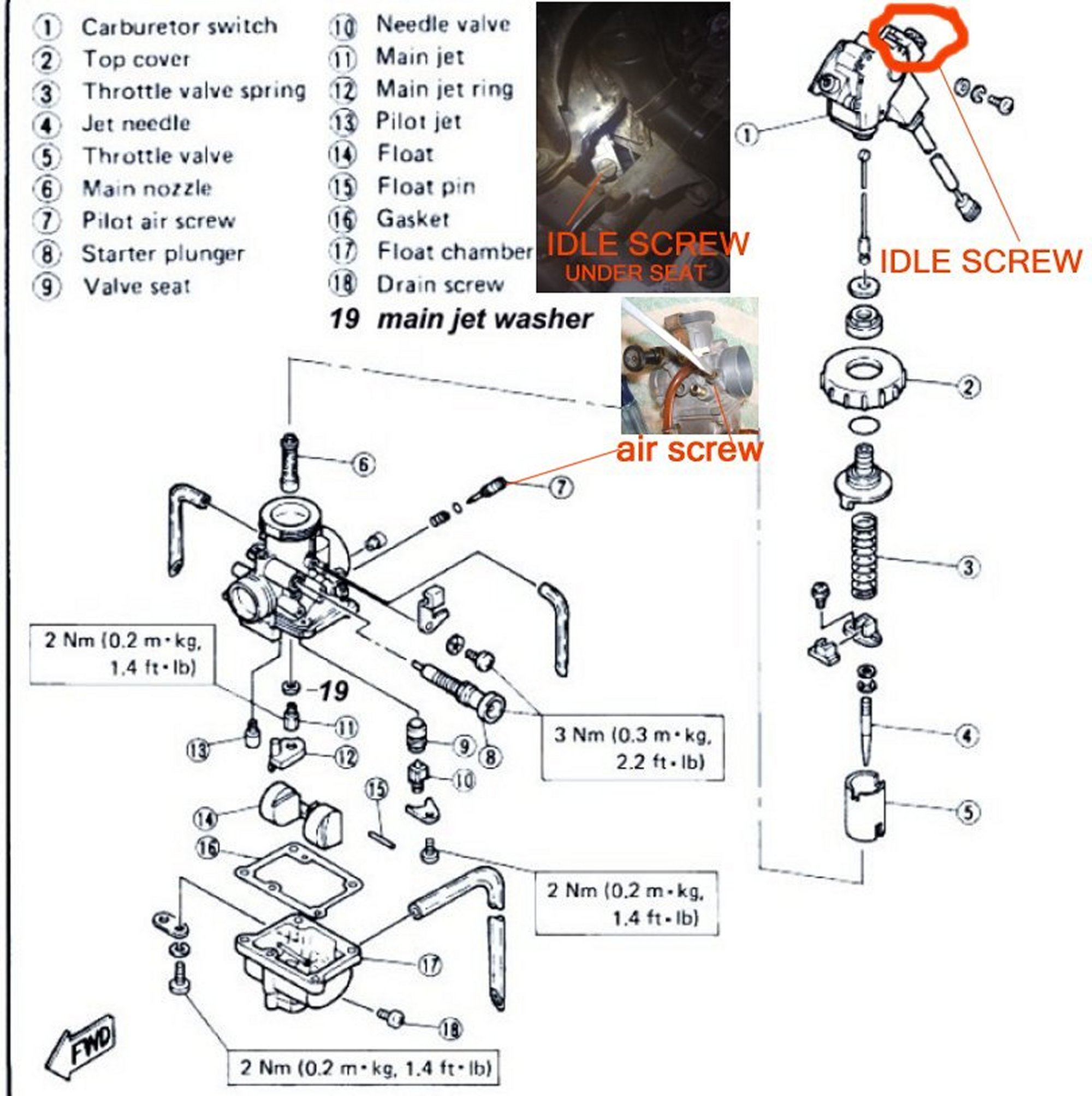 Yamaha Blaster Carburetor Diagram List Of Schematic Circuit Wiring 2001 Honda Xr80 Disconnect Tors On 2005 Blasterforum Com Rh 2004