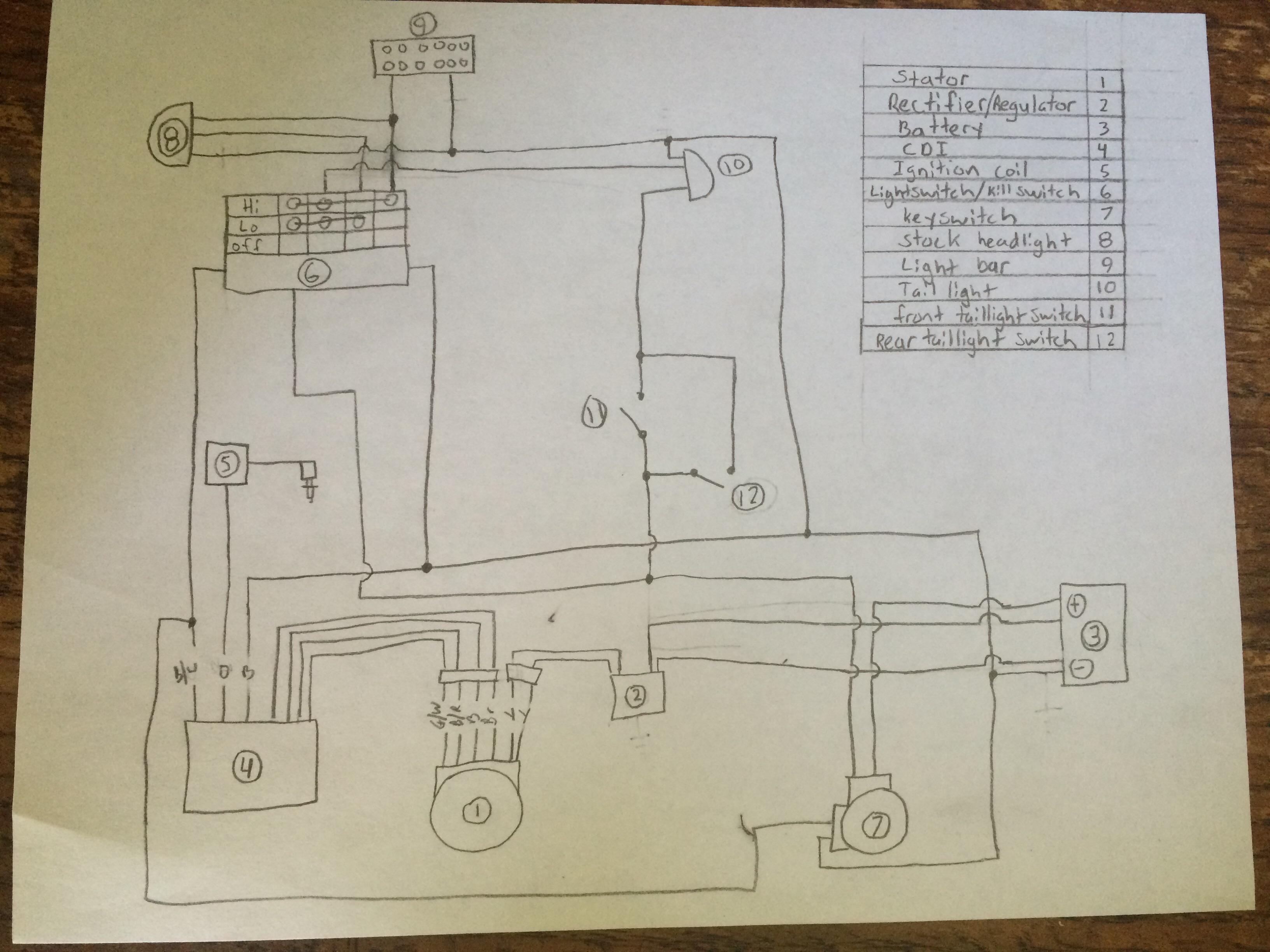Yz250 Blaster Build Log