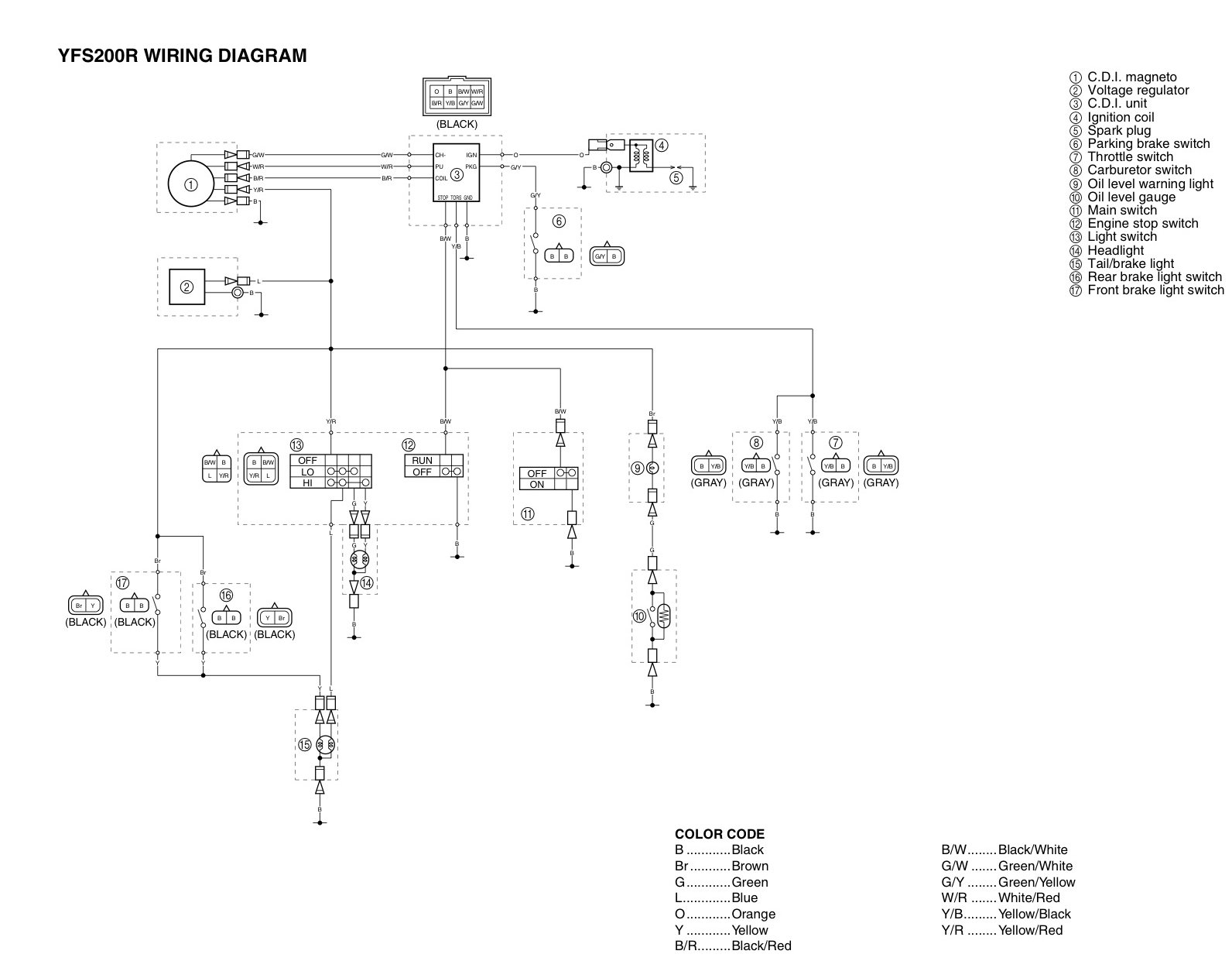 yamaha blaster wiring scamatic of yamaha blaster 200cc wiring diagram - wiring diagram yamaha blaster wiring diagram for ignition