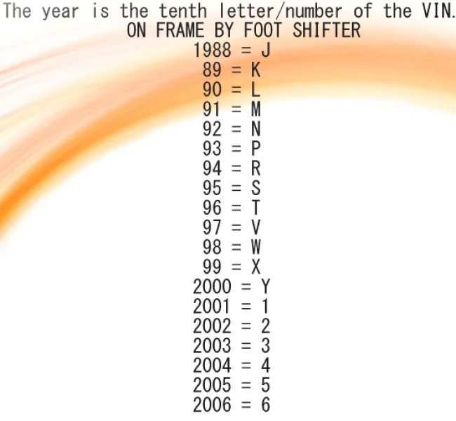 How to find out what Year yours is!   Page 2   Blasterforum com
